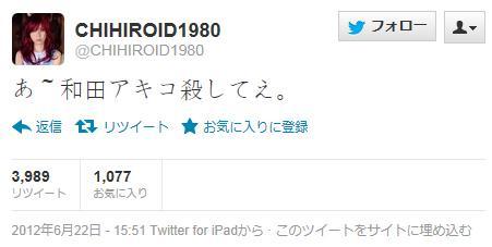 CHIHIROID1980